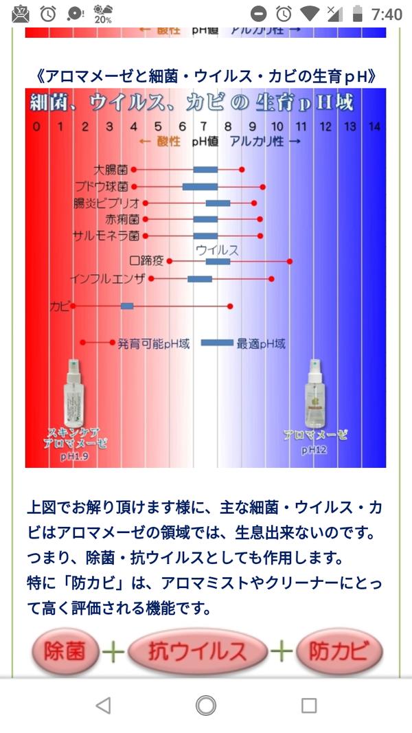 手荒れを防げ! 消毒用アルコールor次亜塩素酸水 チーフtakeのブログ